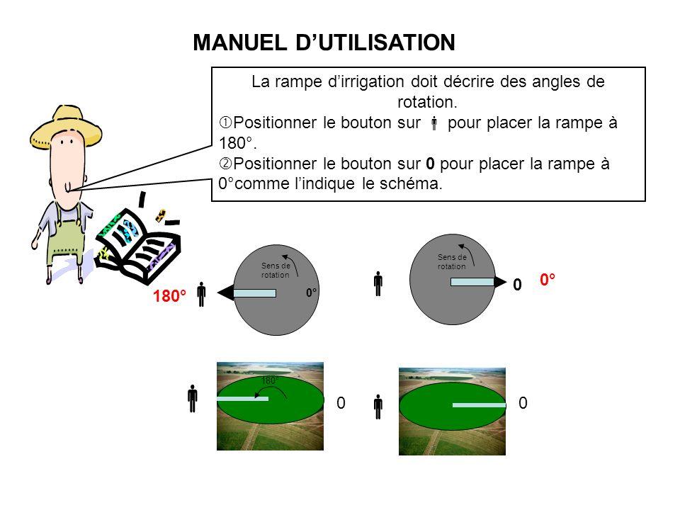 La rampe d'irrigation doit décrire des angles de rotation.