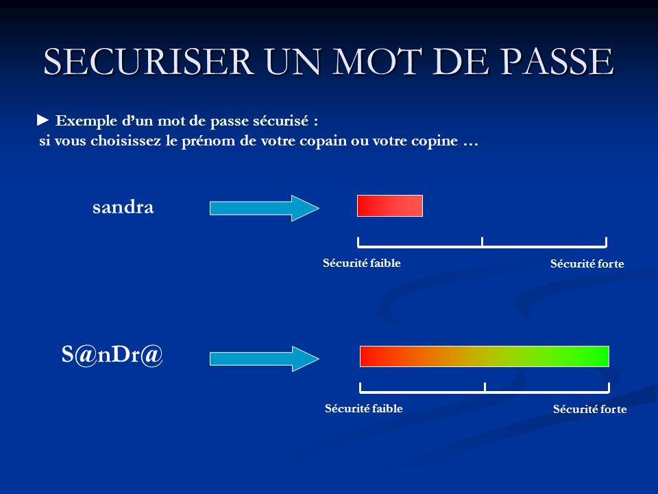SECURISER UN MOT DE PASSE