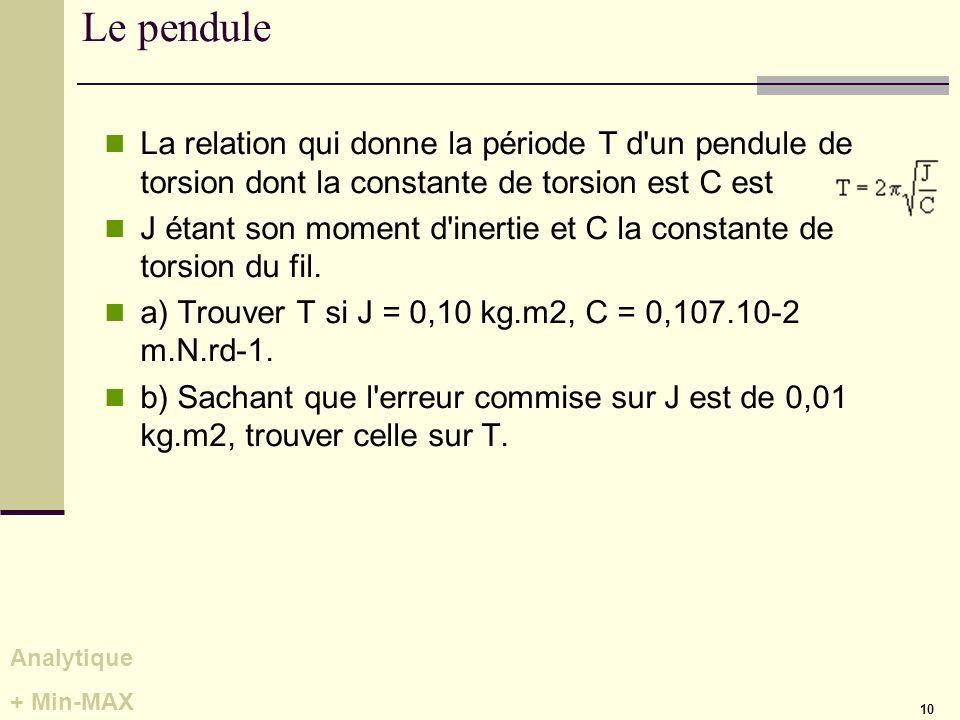 Le penduleLa relation qui donne la période T d un pendule de torsion dont la constante de torsion est C est.