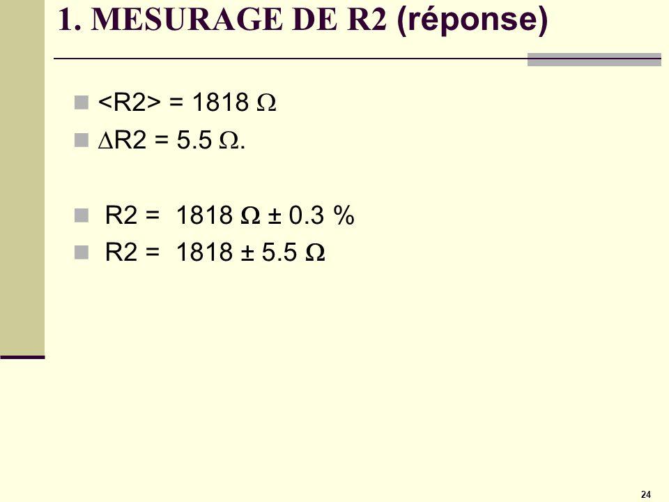 1. MESURAGE DE R2 (réponse)