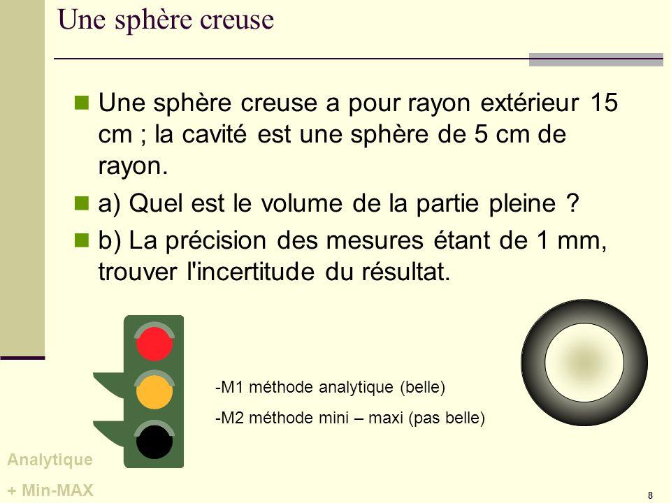 Une sphère creuse Une sphère creuse a pour rayon extérieur 15 cm ; la cavité est une sphère de 5 cm de rayon.