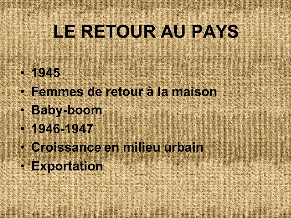 LE RETOUR AU PAYS 1945 Femmes de retour à la maison Baby-boom