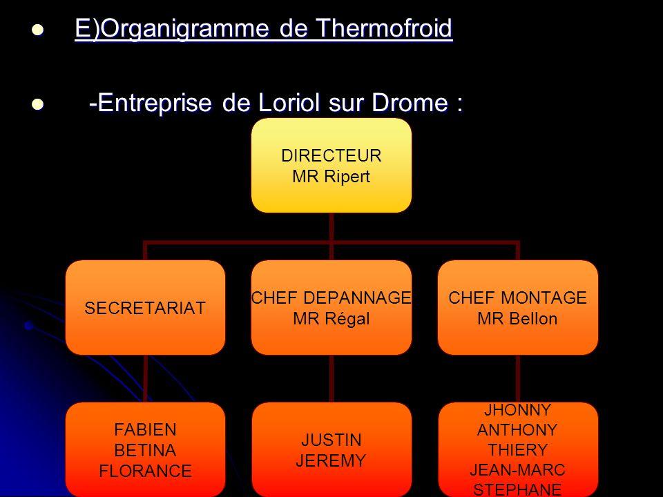 E)Organigramme de Thermofroid