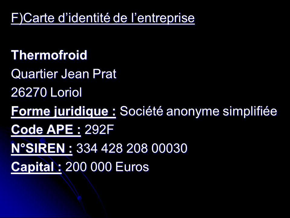 F)Carte d'identité de l'entreprise