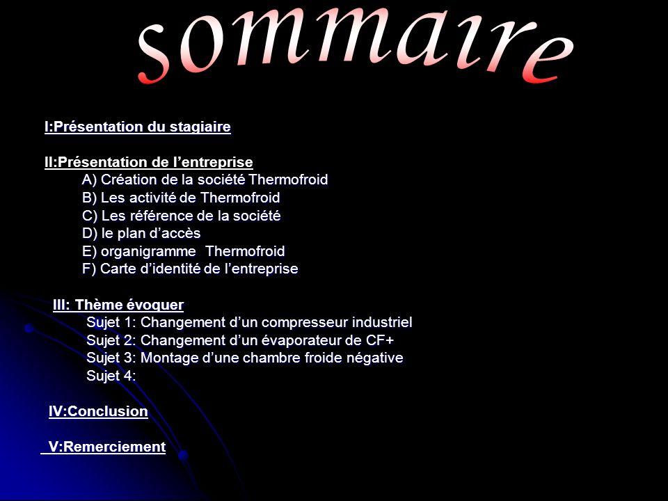 sommaire I:Présentation du stagiaire II:Présentation de l'entreprise