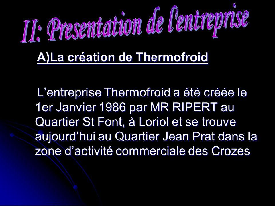 II: Presentation de l entreprise
