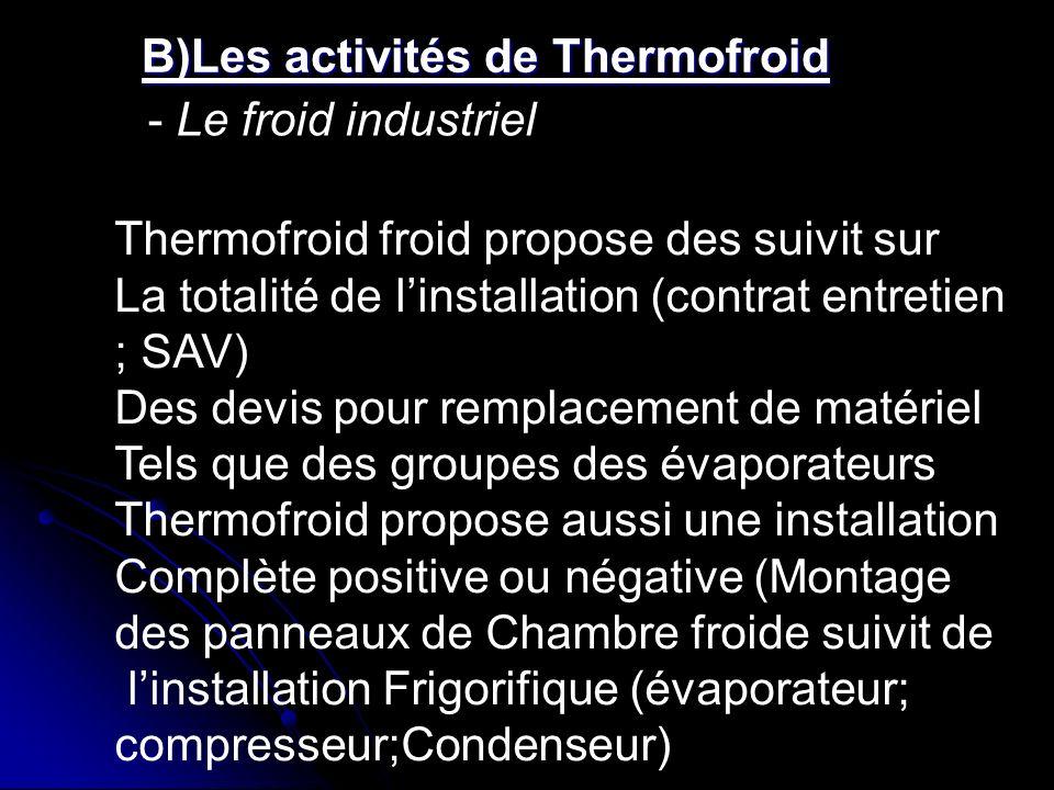 B)Les activités de Thermofroid