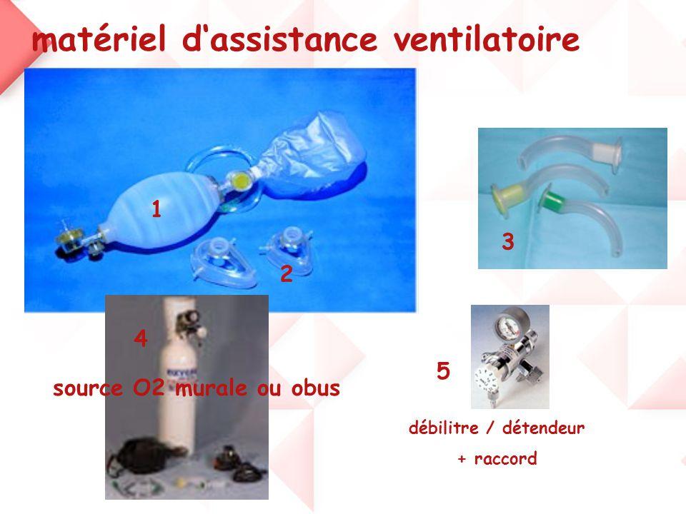 matériel d'assistance ventilatoire