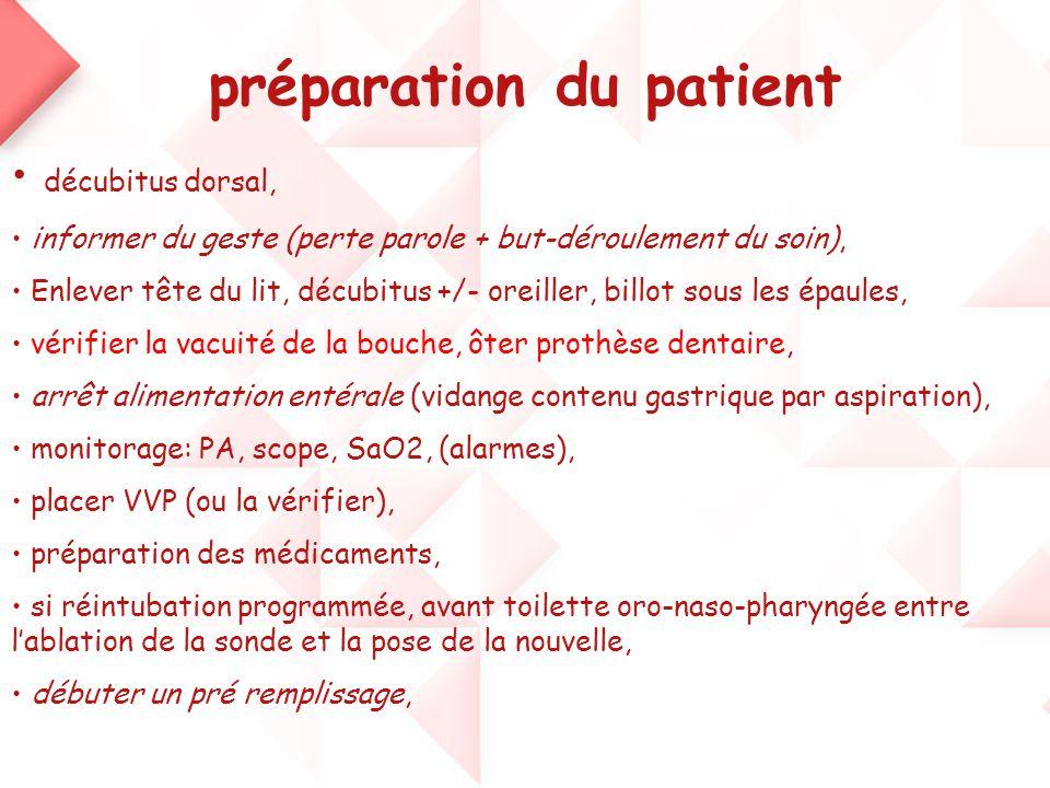 préparation du patient