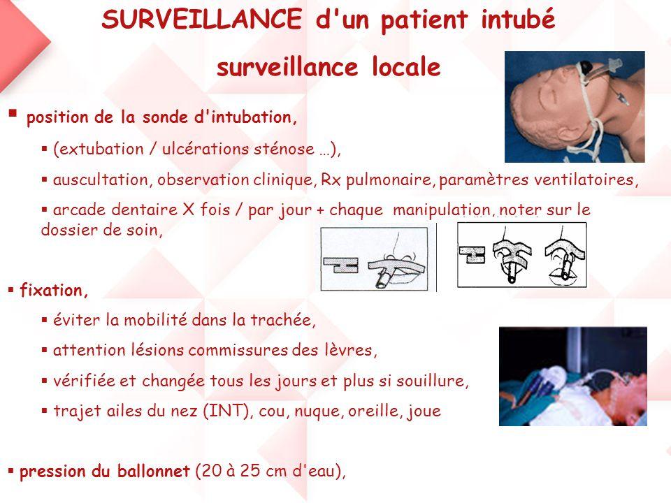 SURVEILLANCE d un patient intubé