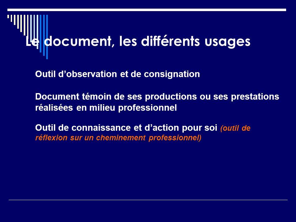 Le document, les différents usages