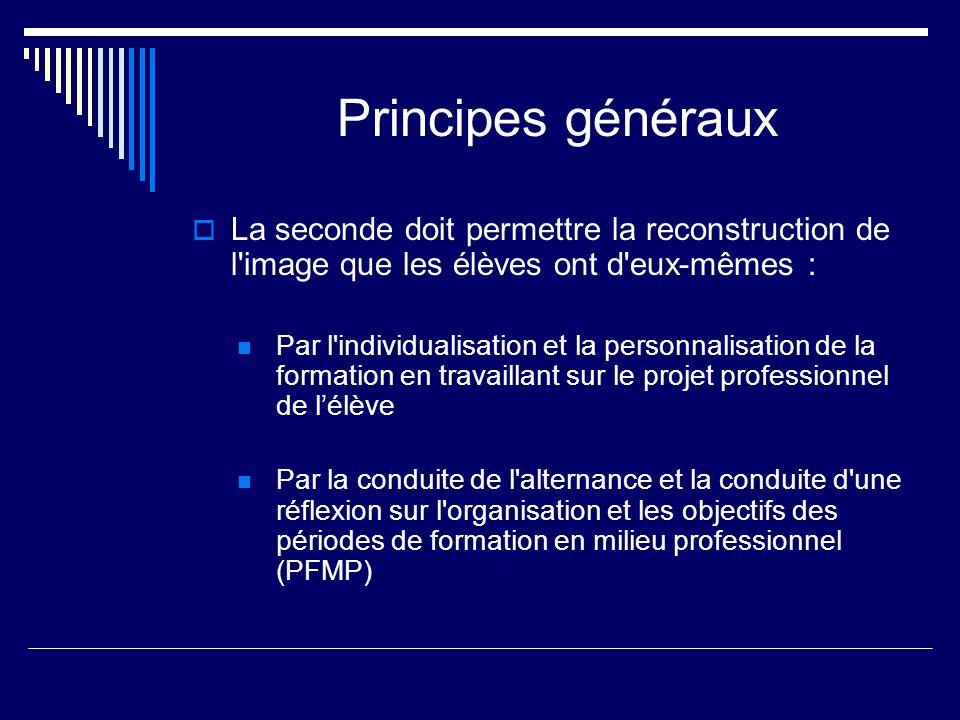 Principes généraux La seconde doit permettre la reconstruction de l image que les élèves ont d eux-mêmes :