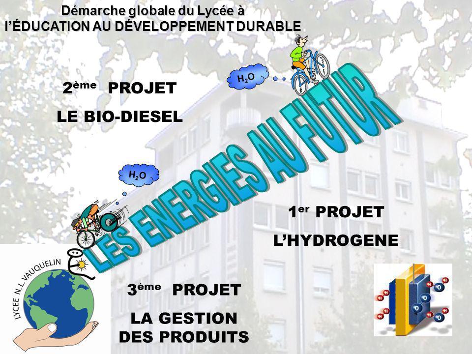 LES ENERGIES AU FUTUR 2ème PROJET LE BIO-DIESEL 1er PROJET L'HYDROGENE