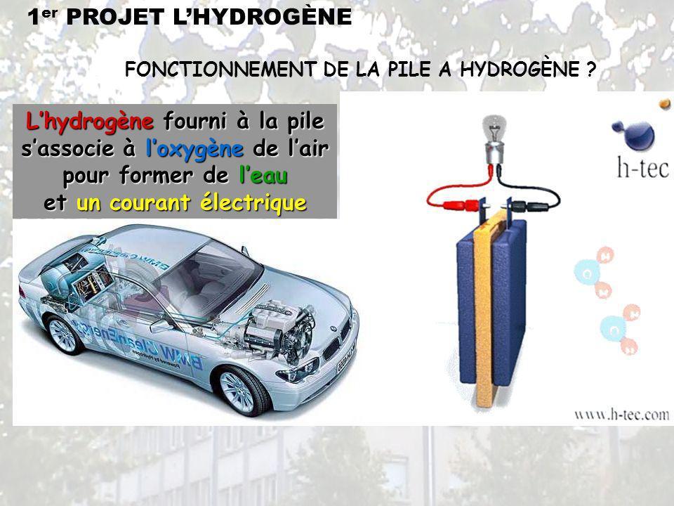 1er PROJET L'HYDROGÈNE FONCTIONNEMENT DE LA PILE A HYDROGÈNE