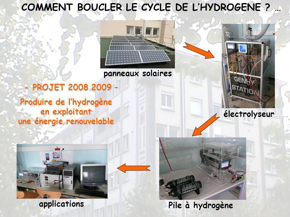 COMMENT BOUCLER LE CYCLE DE L'HYDROGENE …