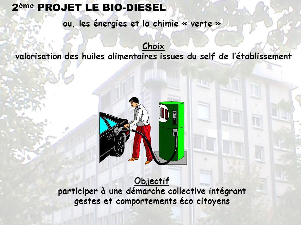 2ème PROJET LE BIO-DIESEL ou, les énergies et la chimie « verte »