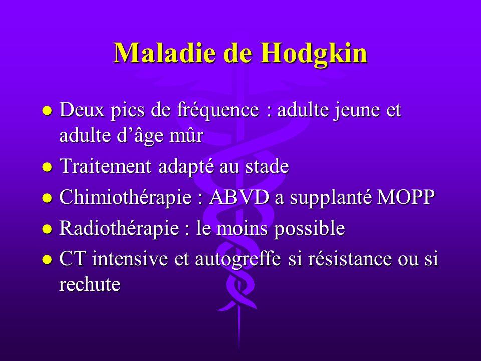 Maladie de Hodgkin Deux pics de fréquence : adulte jeune et adulte d'âge mûr. Traitement adapté au stade.