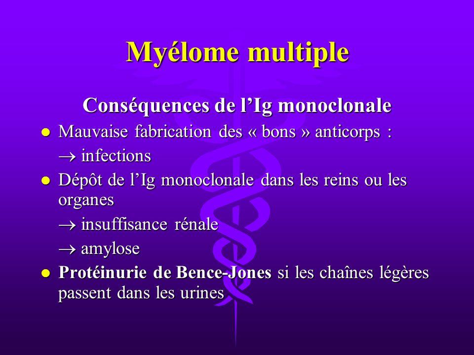 Conséquences de l'Ig monoclonale