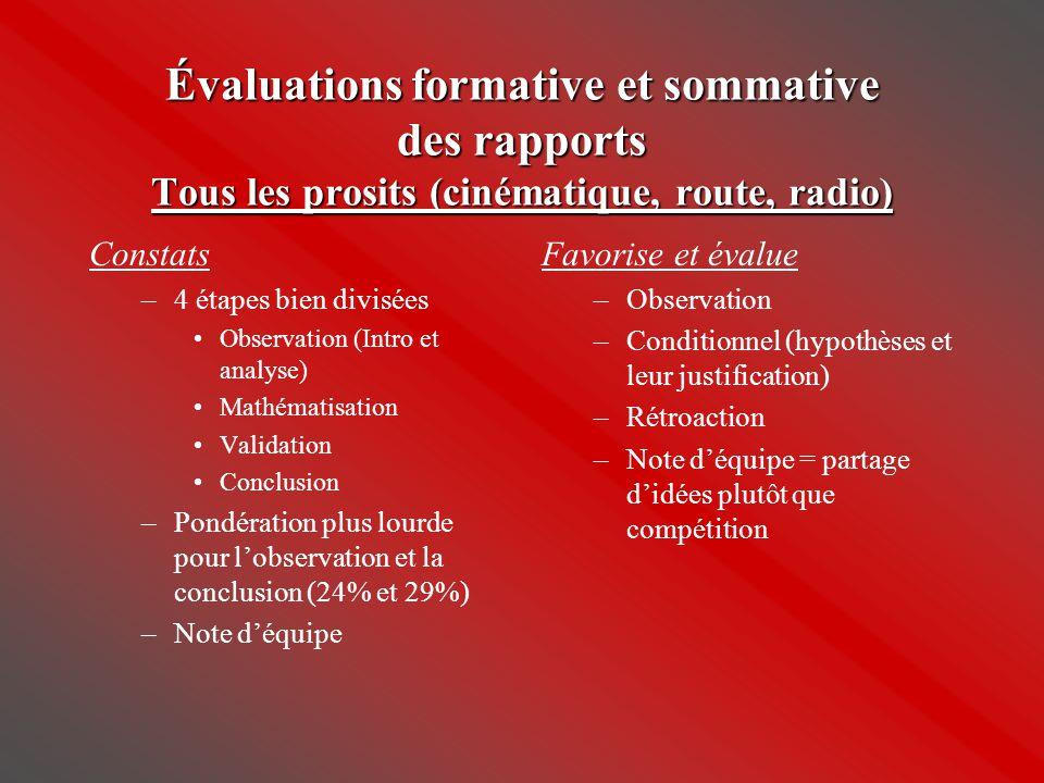Évaluations formative et sommative des rapports Tous les prosits (cinématique, route, radio)
