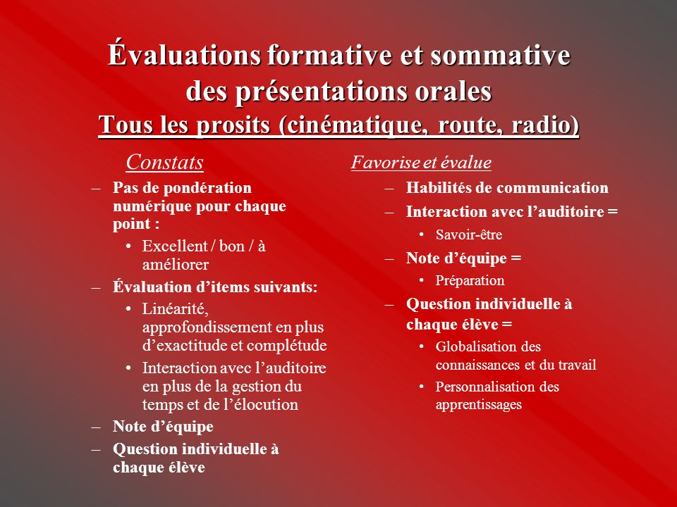 Évaluations formative et sommative des présentations orales Tous les prosits (cinématique, route, radio)