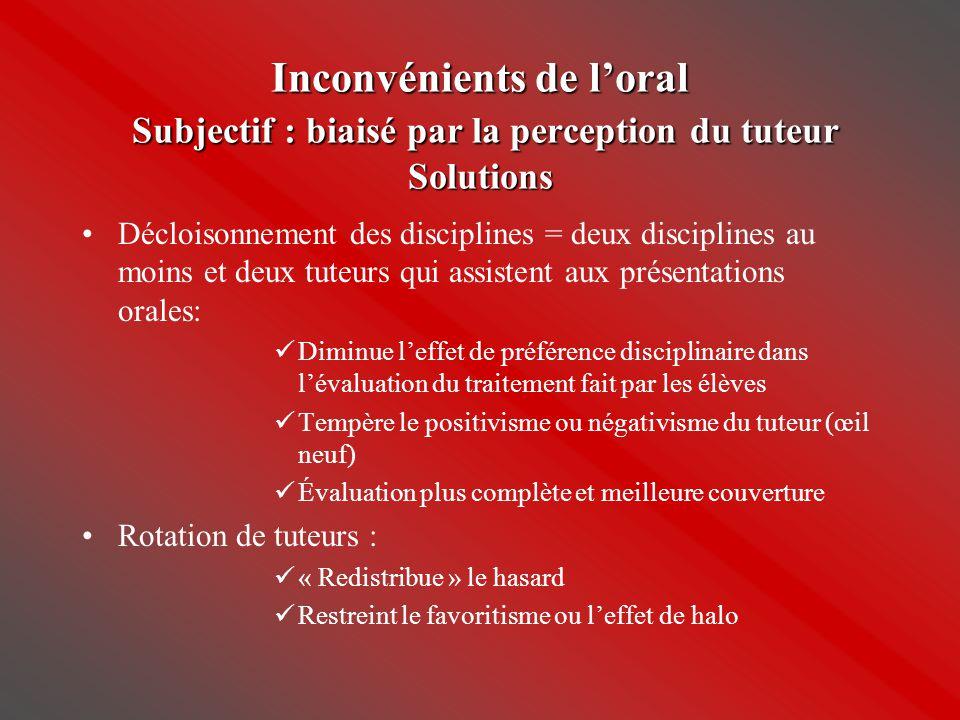 Inconvénients de l'oral Subjectif : biaisé par la perception du tuteur Solutions