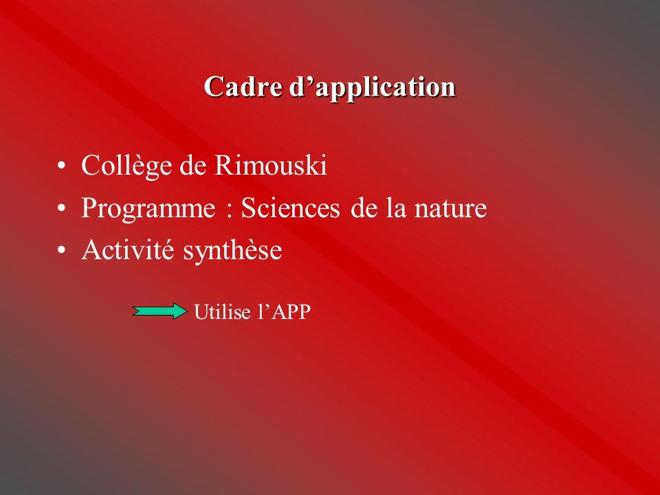 Programme : Sciences de la nature Activité synthèse