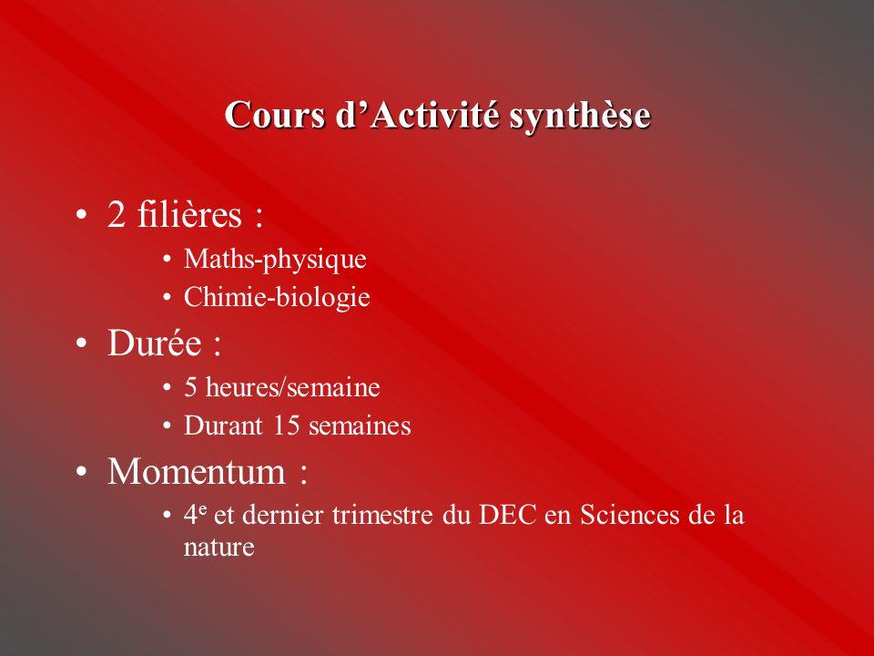 Cours d'Activité synthèse