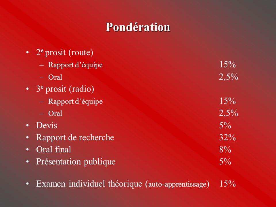 Pondération 2e prosit (route) 3e prosit (radio) Devis 5%