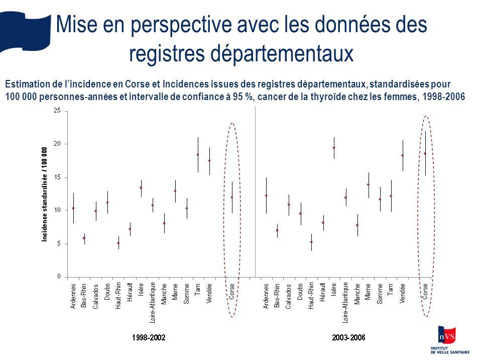 Mise en perspective avec les données des registres départementaux