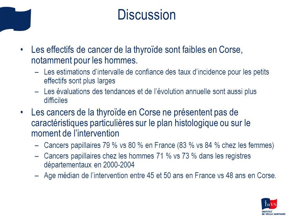 Discussion Les effectifs de cancer de la thyroïde sont faibles en Corse, notamment pour les hommes.