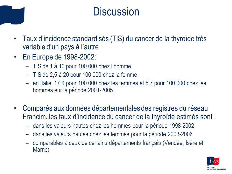 Discussion Taux d'incidence standardisés (TIS) du cancer de la thyroïde très variable d'un pays à l'autre.