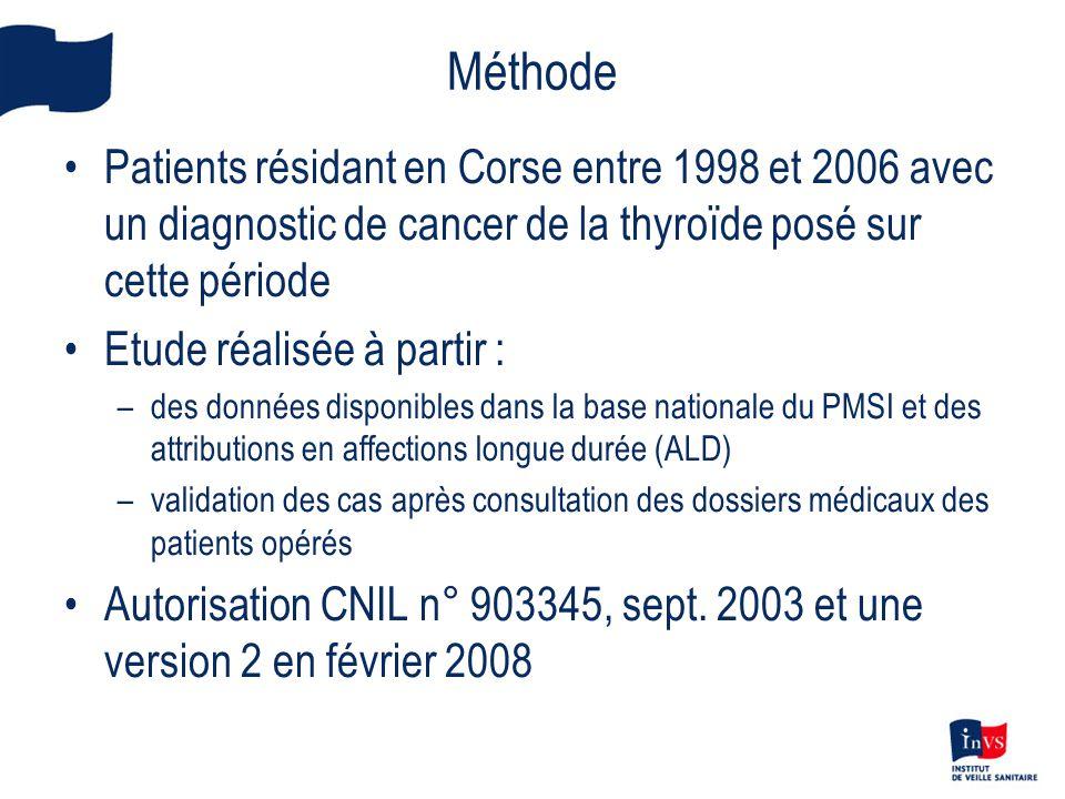 Méthode Patients résidant en Corse entre 1998 et 2006 avec un diagnostic de cancer de la thyroïde posé sur cette période.
