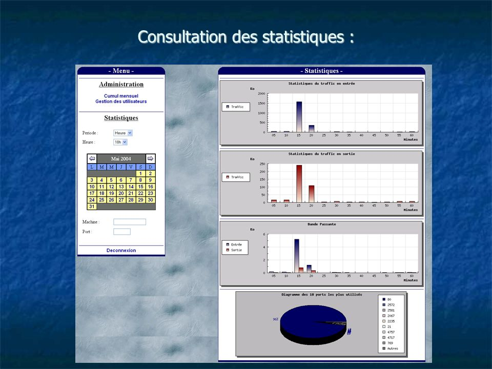 Consultation des statistiques :