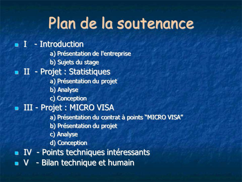 Plan de la soutenance I - Introduction II - Projet : Statistiques
