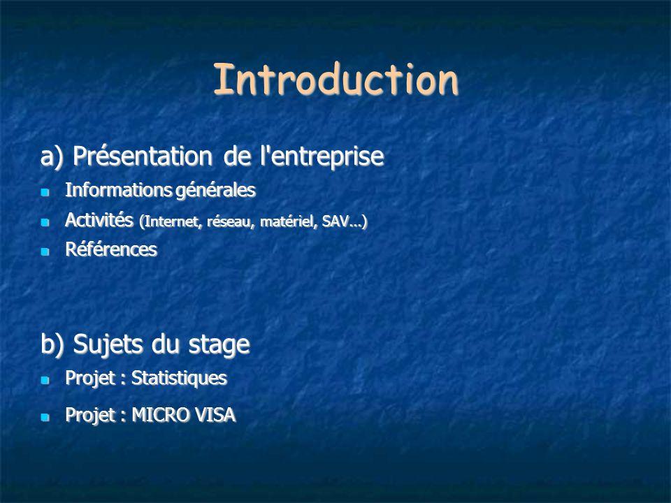 Introduction a) Présentation de l entreprise b) Sujets du stage
