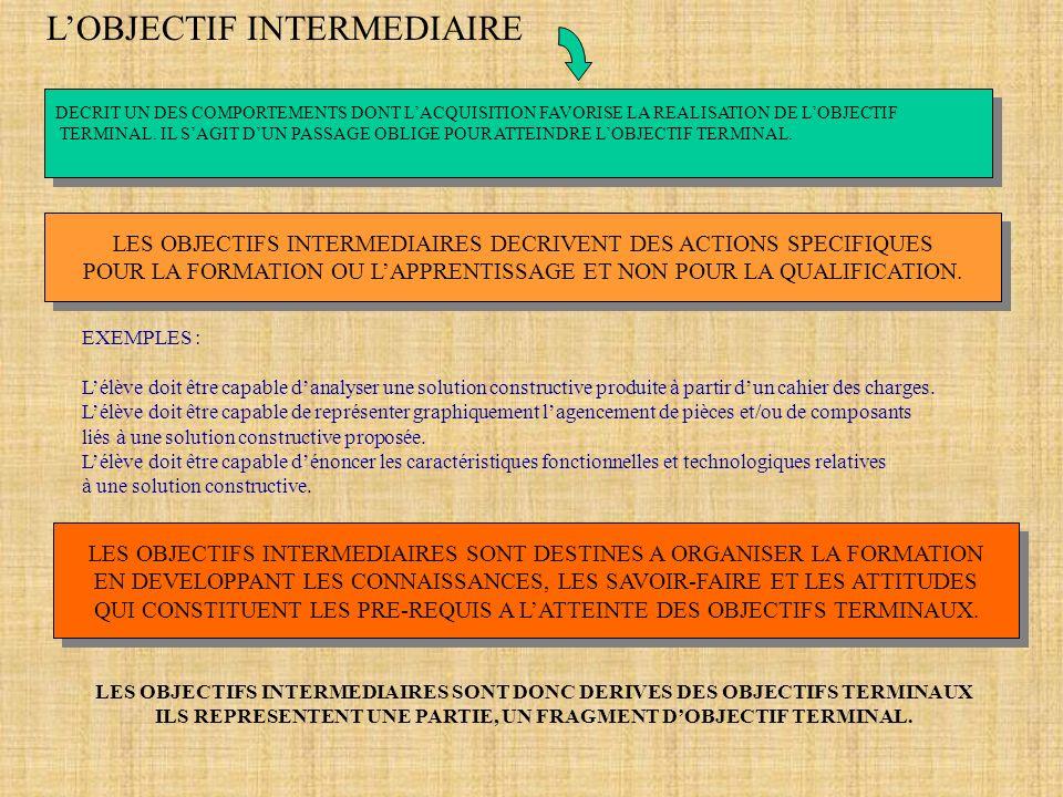 L'OBJECTIF INTERMEDIAIRE