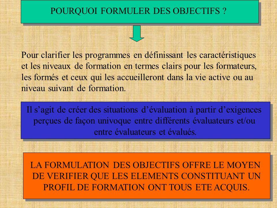 POURQUOI FORMULER DES OBJECTIFS