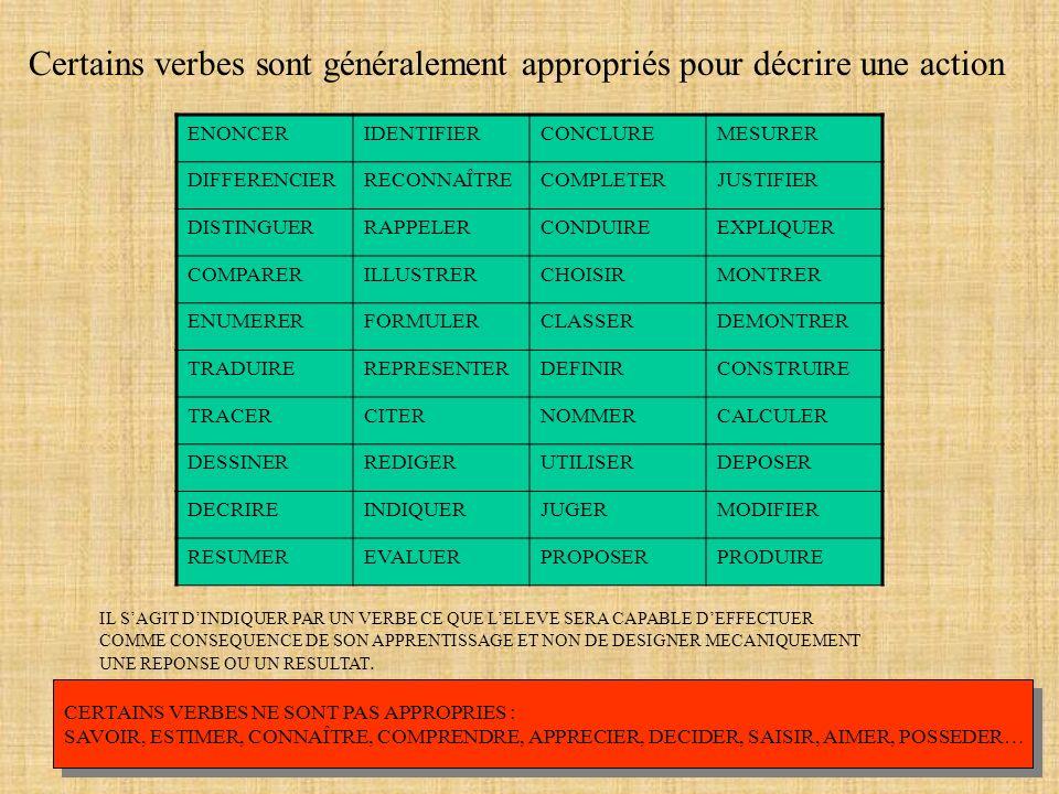 Certains verbes sont généralement appropriés pour décrire une action