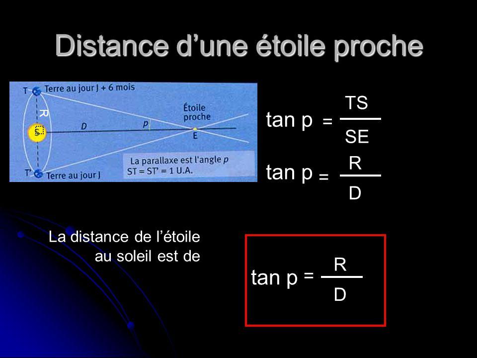 Distance d'une étoile proche