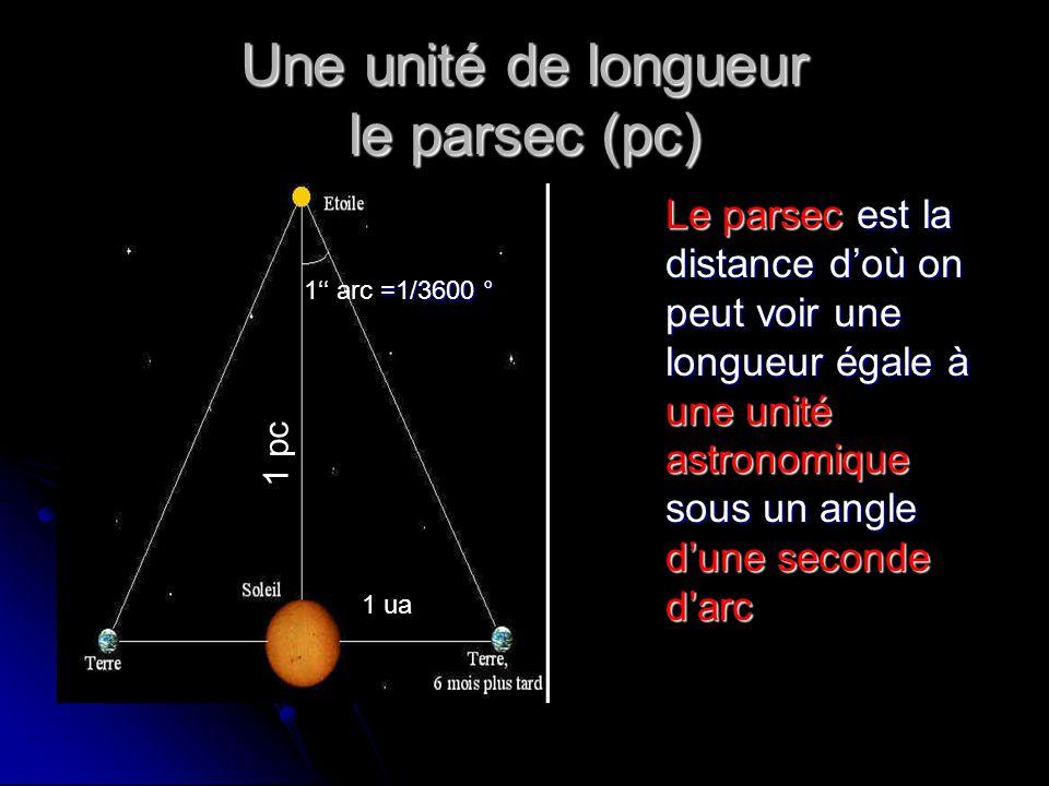 Une unité de longueur le parsec (pc)
