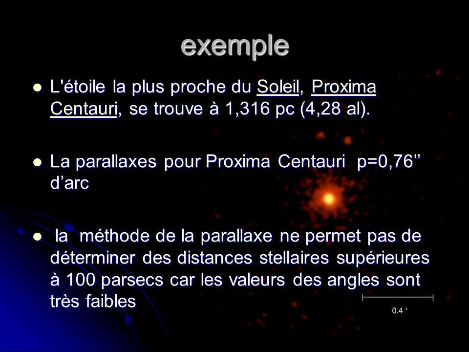 exemple L étoile la plus proche du Soleil, Proxima Centauri, se trouve à 1,316 pc (4,28 al). La parallaxes pour Proxima Centauri p=0,76'' d'arc.