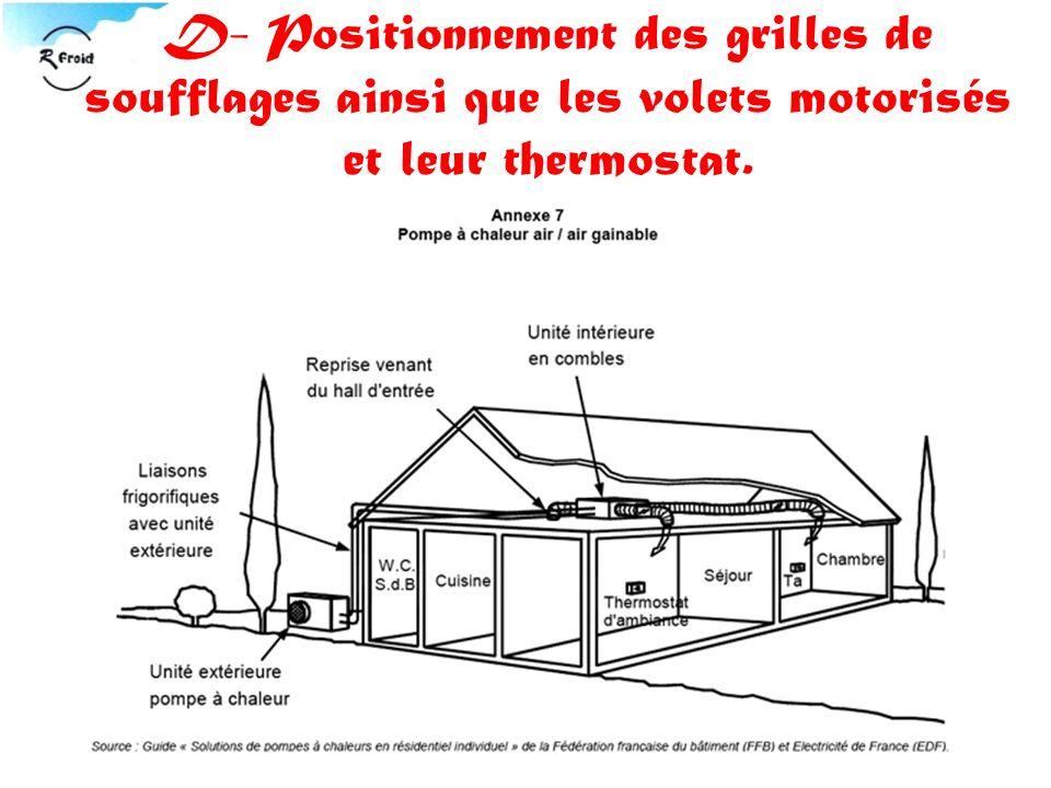 D- Positionnement des grilles de soufflages ainsi que les volets motorisés et leur thermostat.