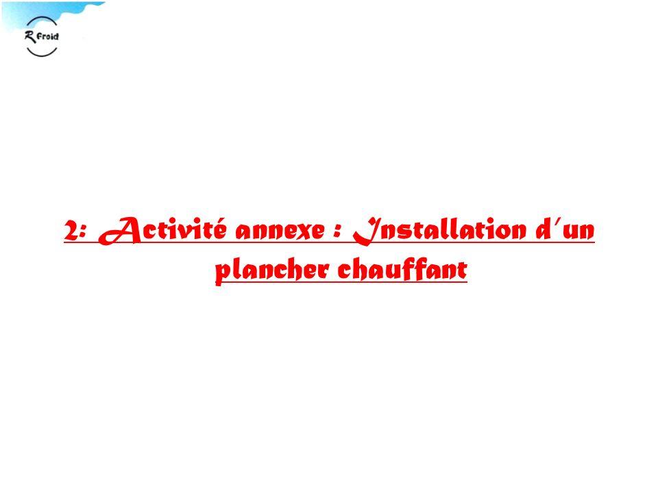 2: Activité annexe : Installation d'un plancher chauffant