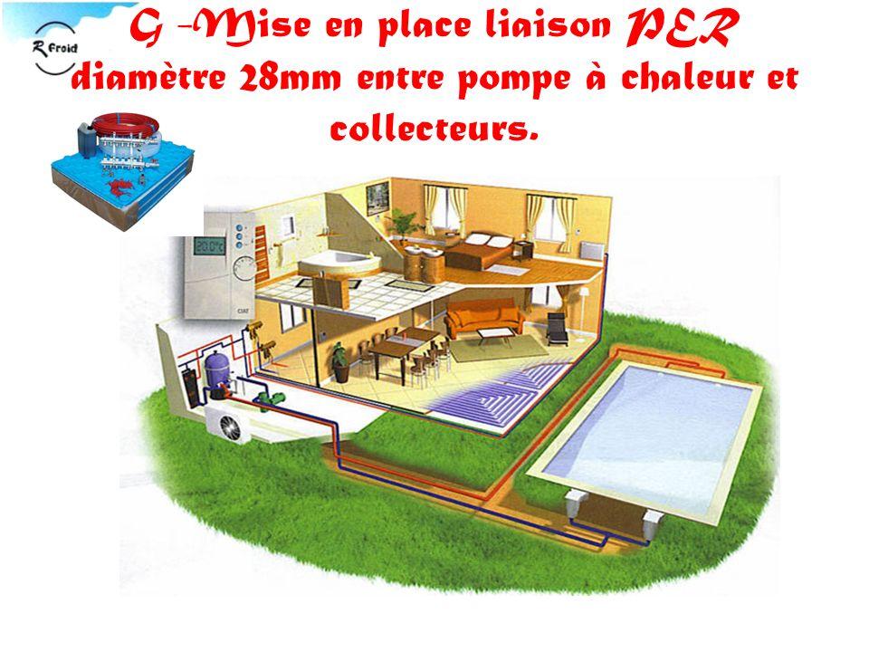 G -Mise en place liaison PER diamètre 28mm entre pompe à chaleur et collecteurs.