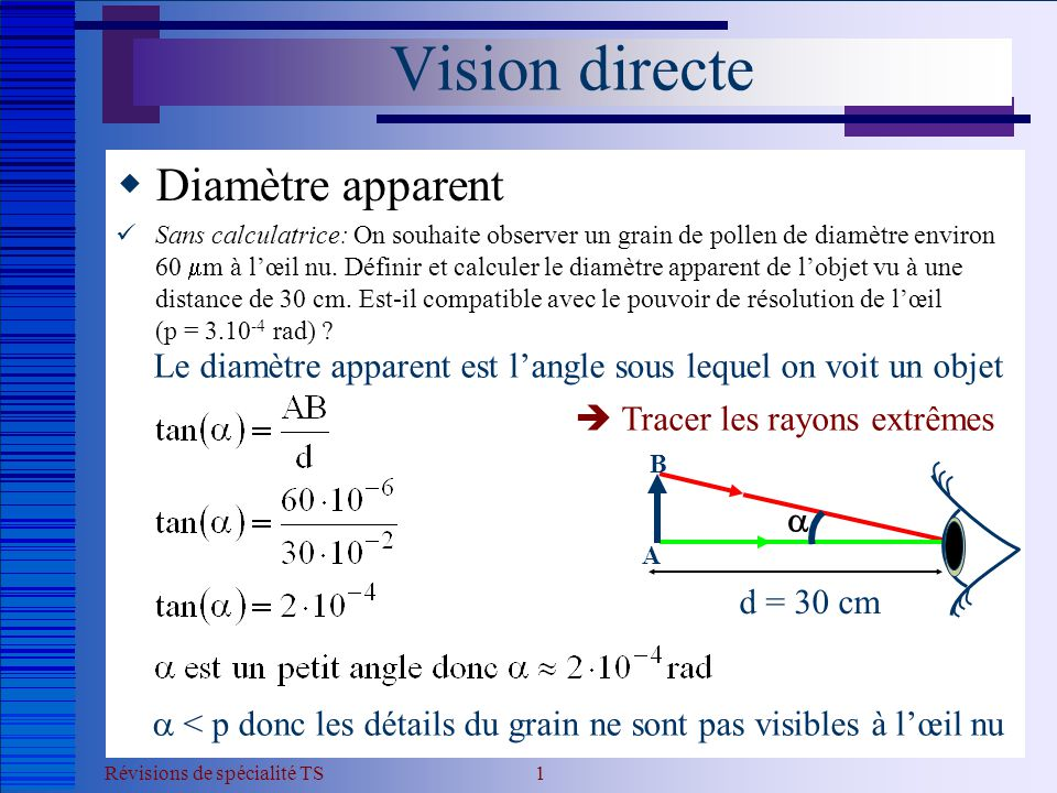 Vision directe Diamètre apparent