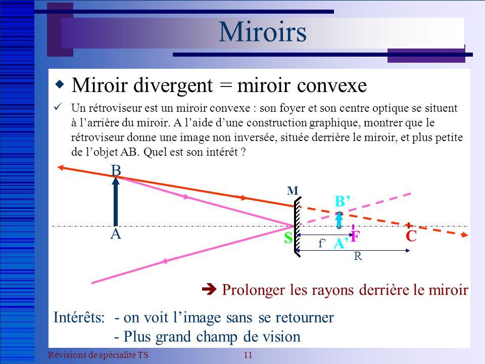 Miroirs Miroir divergent = miroir convexe B B' A S F C A'