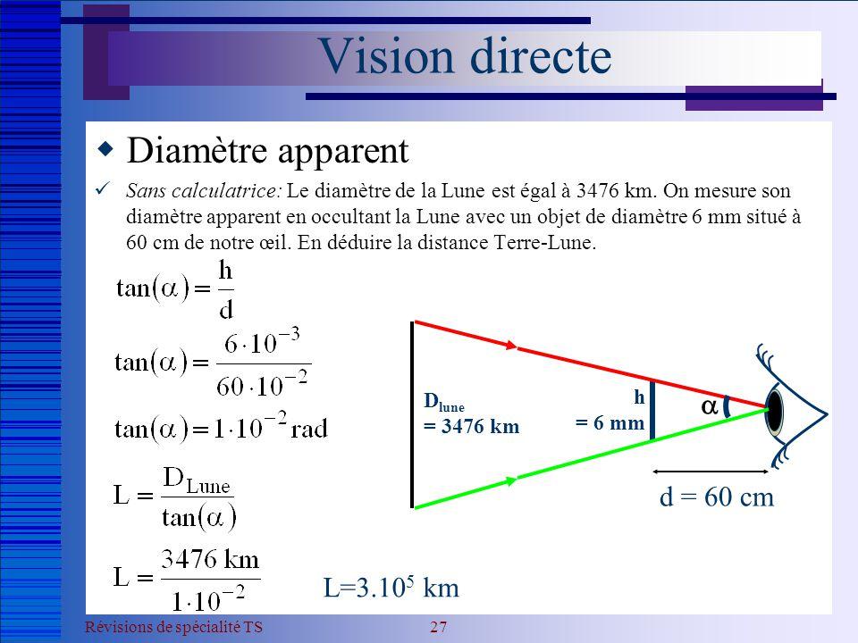 Vision directe Diamètre apparent a d = 60 cm L=3.105 km