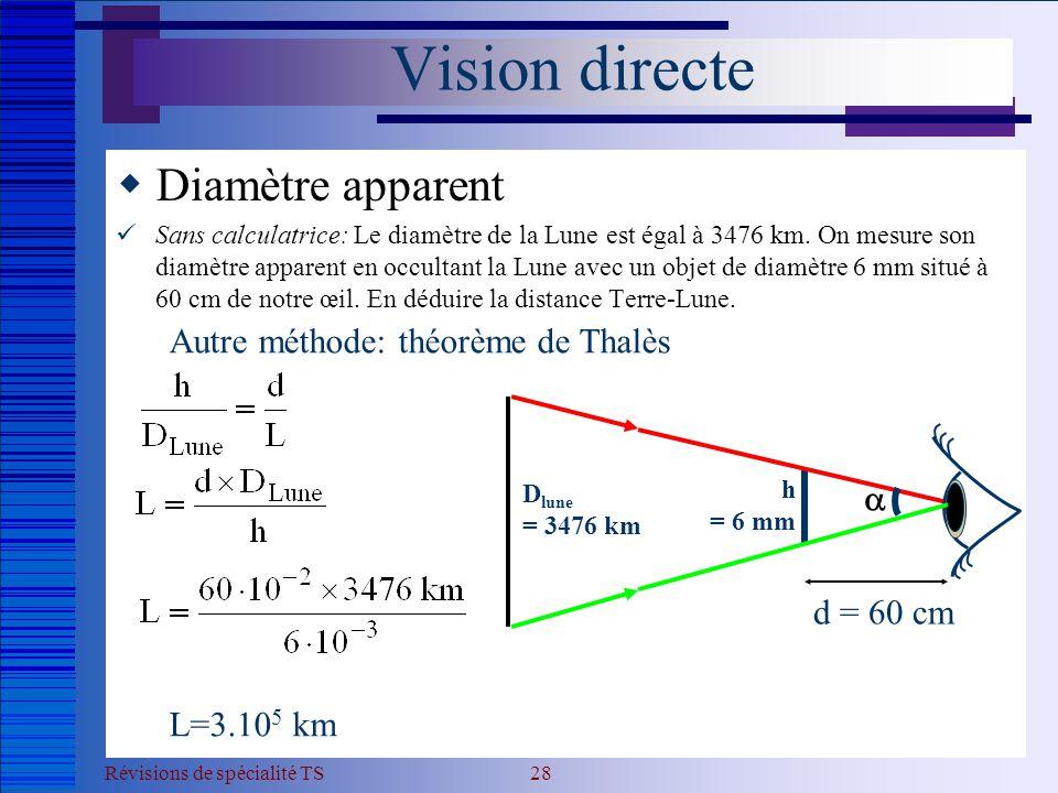 Vision directe Diamètre apparent Autre méthode: théorème de Thalès a