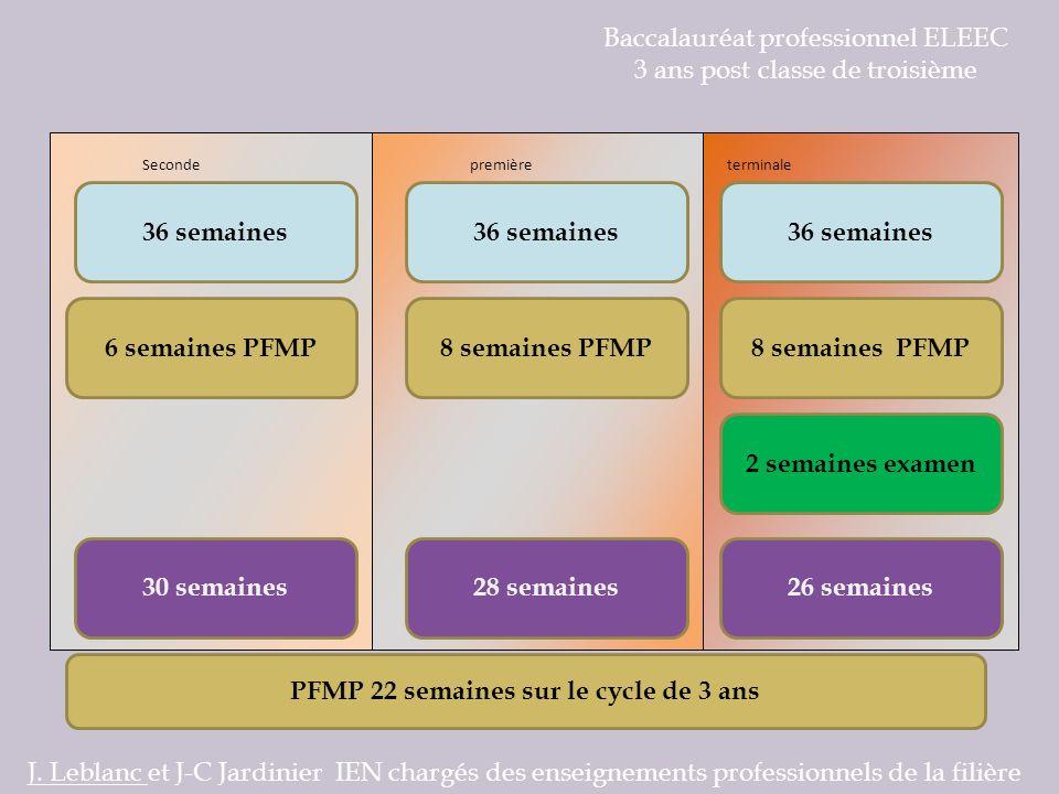 PFMP 22 semaines sur le cycle de 3 ans