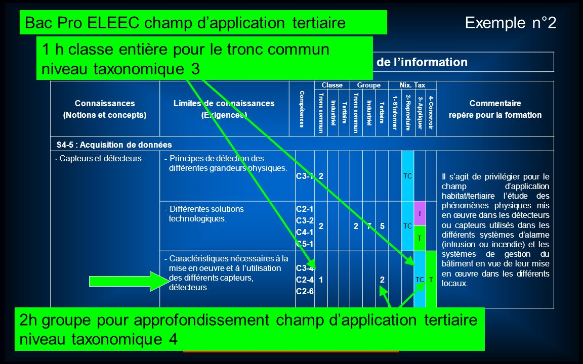 Bac Pro ELEEC champ d'application tertiaire Exemple n°2